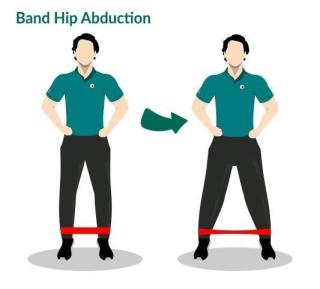 Hip Abduction Image